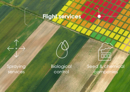 precision agriculture flight services